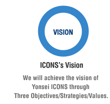 ICONS's Vision: We will achieve the vision of Yonsei ICONS through Three Objectives / Strategies / Values.